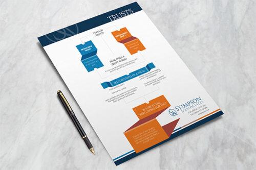 Trusts Brochure